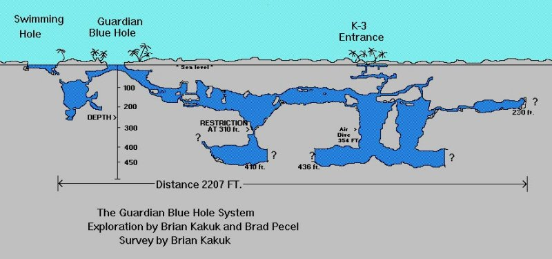 Guardian Blue Hole Cave Layout - Photo credit Brian Kakuk